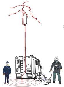 Bild von Blitz- und Überspannungsschutz temporärer Kommunikationssysteme