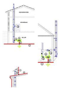 Bild von Blitzschutz an Abgasanlagen (Download)
