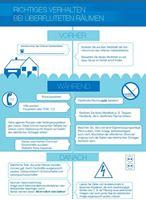 Bild von Richtiges Verhalten bei überfluteten Räumen (Print)